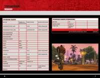 Management in GTA San Andreas auf der Tastatur