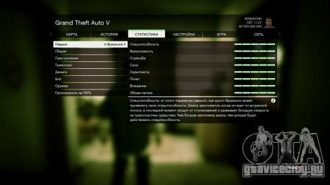 GTA 5 0% и 2 миллиарда + все прокачено для GTA 5