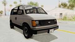 Chevrolet Astro 1988